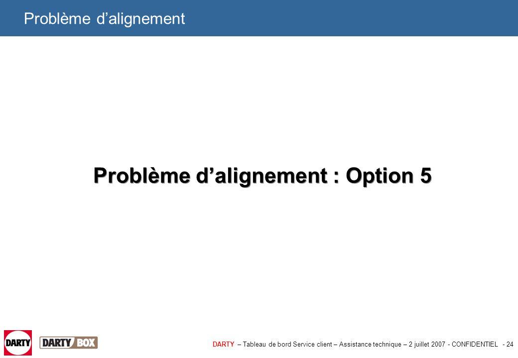 DARTY – Tableau de bord Service client – Assistance technique – 2 juillet 2007 - CONFIDENTIEL - 24 Problème d'alignement Problème d'alignement : Optio