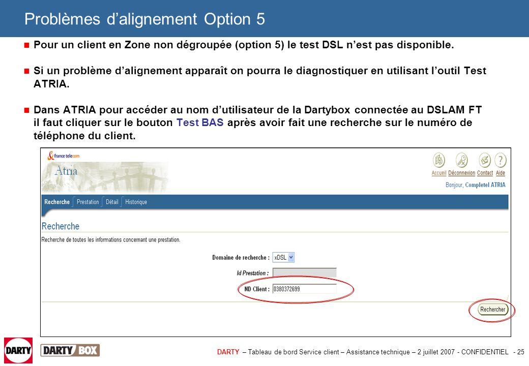 DARTY – Tableau de bord Service client – Assistance technique – 2 juillet 2007 - CONFIDENTIEL - 25 Problèmes d'alignement Option 5 Pour un client en Z