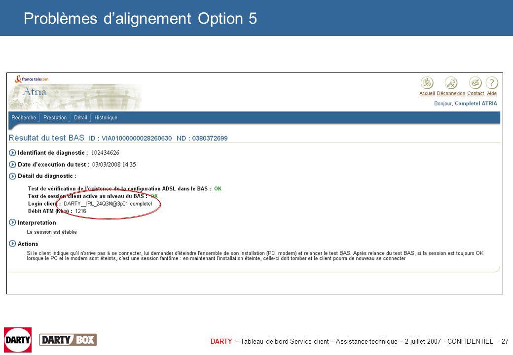 DARTY – Tableau de bord Service client – Assistance technique – 2 juillet 2007 - CONFIDENTIEL - 27 Problèmes d'alignement Option 5