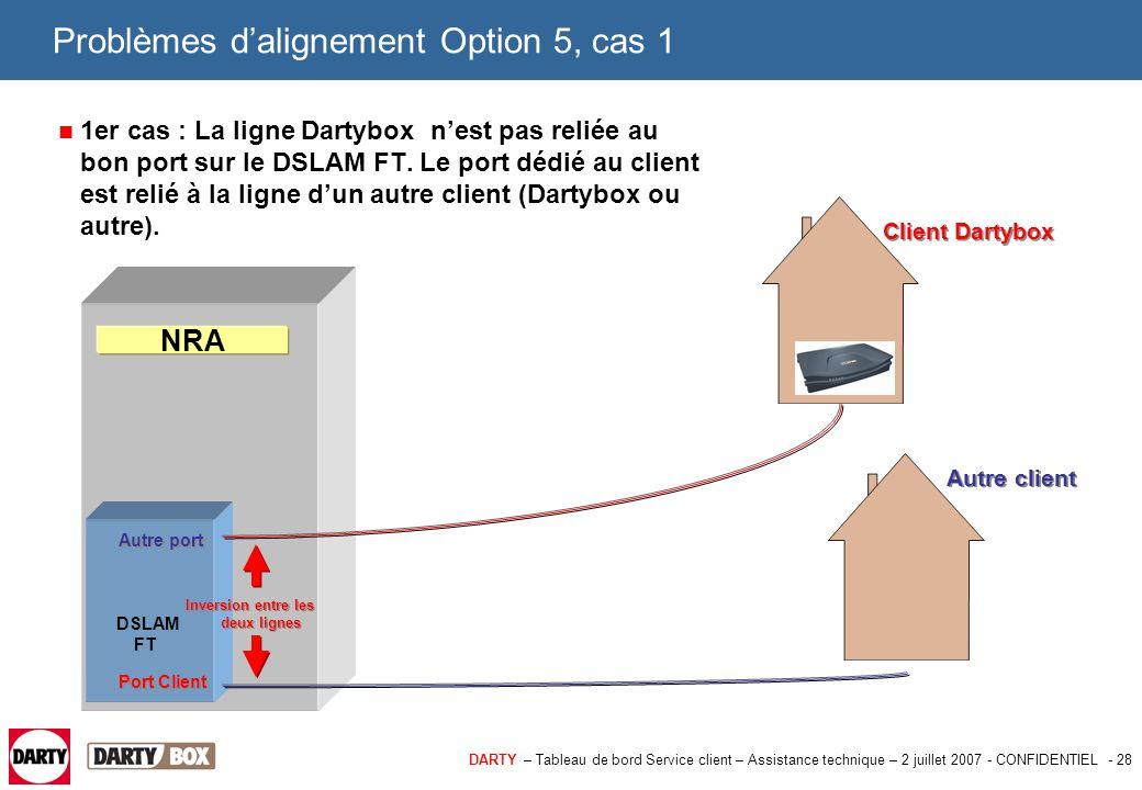 DARTY – Tableau de bord Service client – Assistance technique – 2 juillet 2007 - CONFIDENTIEL - 28 Problèmes d'alignement Option 5, cas 1 1er cas : La