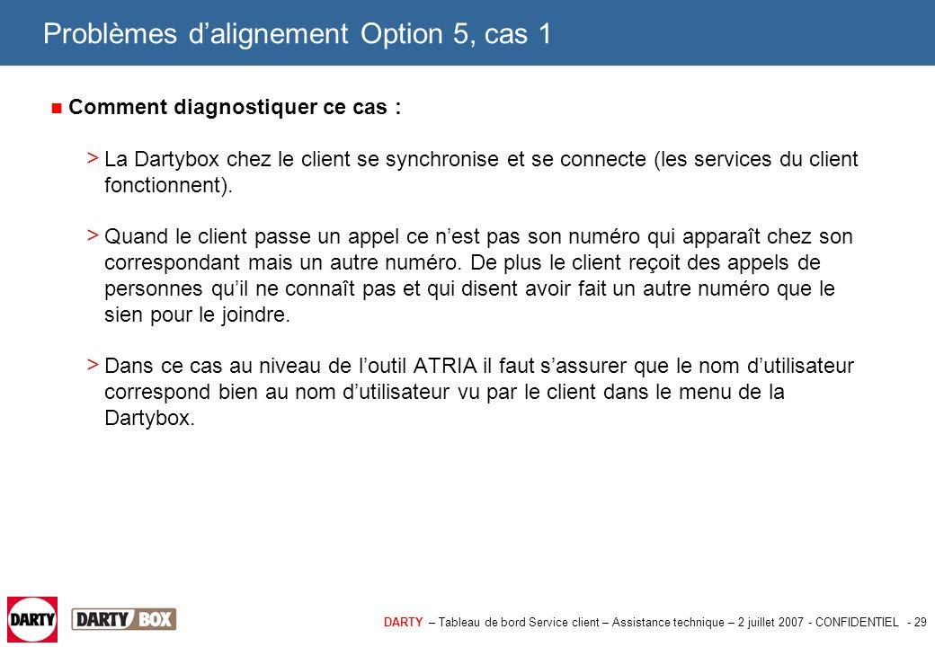 DARTY – Tableau de bord Service client – Assistance technique – 2 juillet 2007 - CONFIDENTIEL - 29 Problèmes d'alignement Option 5, cas 1 Comment diag