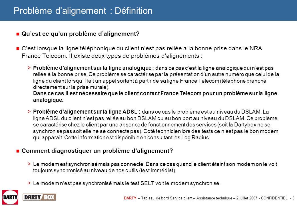 DARTY – Tableau de bord Service client – Assistance technique – 2 juillet 2007 - CONFIDENTIEL - 3 Problème d'alignement : Définition Qu'est ce qu'un p