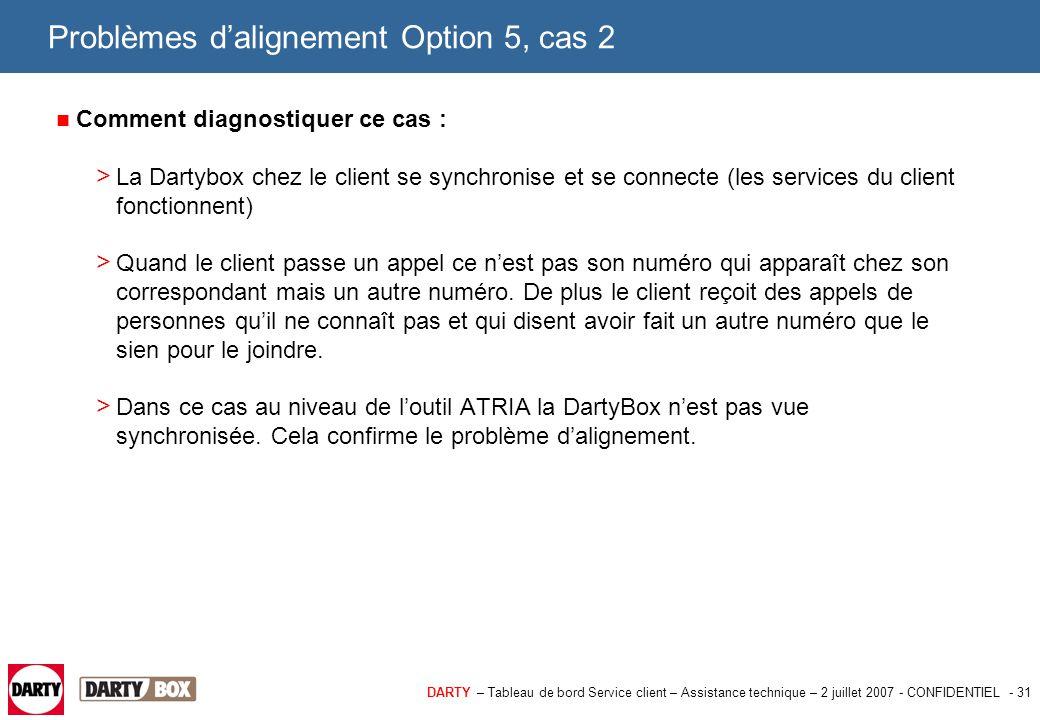 DARTY – Tableau de bord Service client – Assistance technique – 2 juillet 2007 - CONFIDENTIEL - 31 Problèmes d'alignement Option 5, cas 2 Comment diag