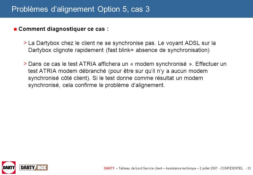 DARTY – Tableau de bord Service client – Assistance technique – 2 juillet 2007 - CONFIDENTIEL - 33 Problèmes d'alignement Option 5, cas 3 Comment diag