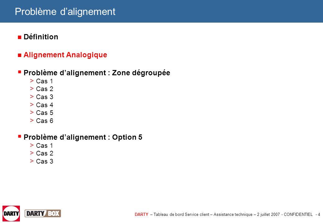 DARTY – Tableau de bord Service client – Assistance technique – 2 juillet 2007 - CONFIDENTIEL - 4 Problème d'alignement Définition Alignement Analogiq