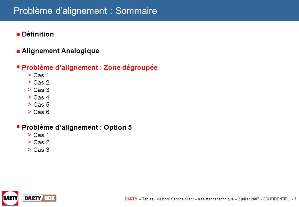DARTY – Tableau de bord Service client – Assistance technique – 2 juillet 2007 - CONFIDENTIEL - 7 Problème d'alignement : Sommaire Définition Aligneme