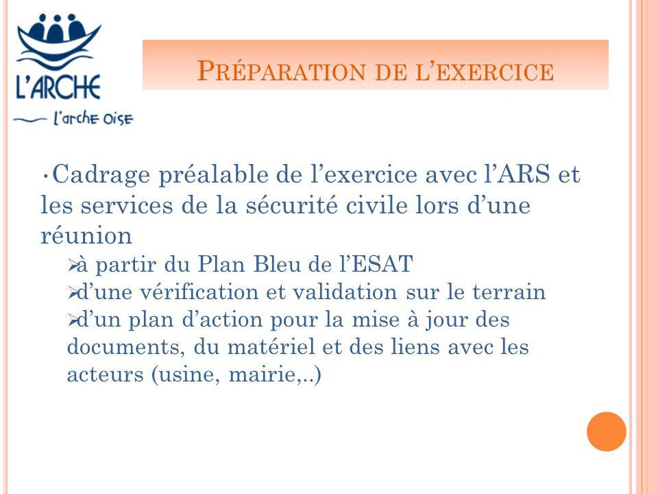 P RÉPARATION DE L ' EXERCICE Cadrage préalable de l'exercice avec l'ARS et les services de la sécurité civile lors d'une réunion  à partir du Plan Bl