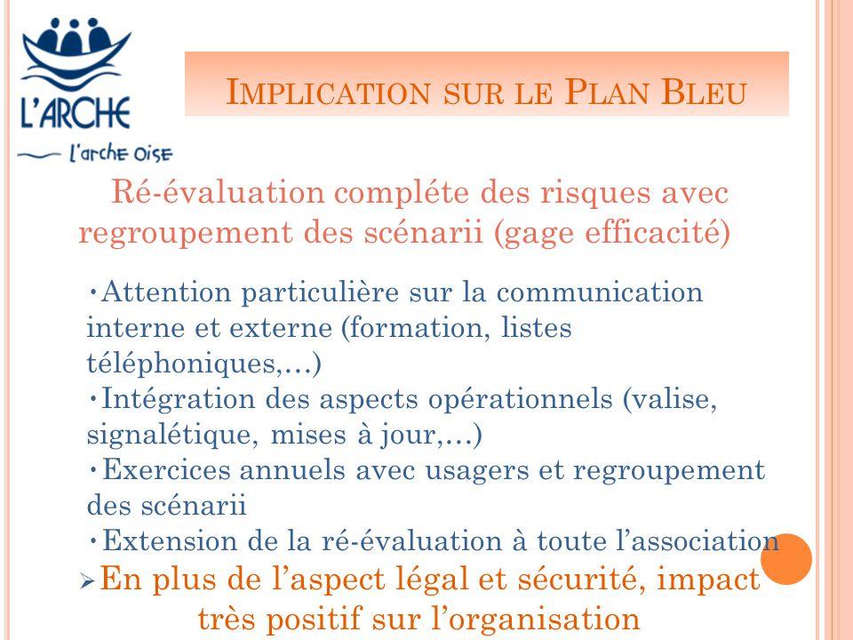 I MPLICATION SUR LE P LAN B LEU Ré-évaluation compléte des risques avec regroupement des scénarii (gage efficacité) Attention particulière sur la communication interne et externe (formation, listes téléphoniques,…) Intégration des aspects opérationnels (valise, signalétique, mises à jour,…) Exercices annuels avec usagers et regroupement des scénarii Extension de la ré-évaluation à toute l'association  En plus de l'aspect légal et sécurité, impact très positif sur l'organisation