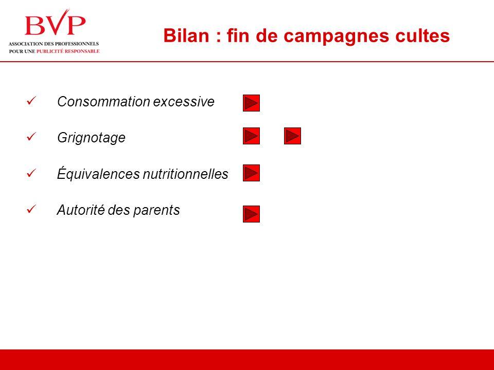 Bilan : fin de campagnes cultes Consommation excessive Grignotage Équivalences nutritionnelles Autorité des parents