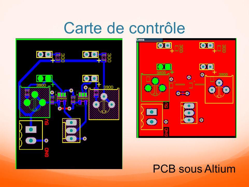 Disposition des éléments Problématique : Interférences entre les fils de puissance et les fils de données fragilité des signaux de données place dans la locomotive