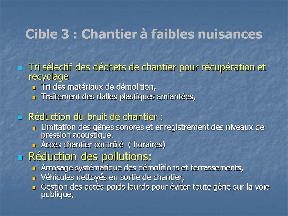Cible 3 : Chantier à faibles nuisances Tri sélectif des déchets de chantier pour récupération et recyclage Tri sélectif des déchets de chantier pour r