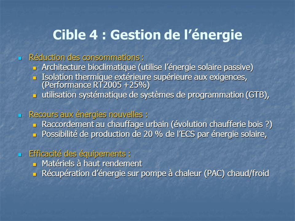 Cible 4 : Gestion de l'énergie Réduction des consommations : Réduction des consommations : Architecture bioclimatique (utilise l'énergie solaire passi