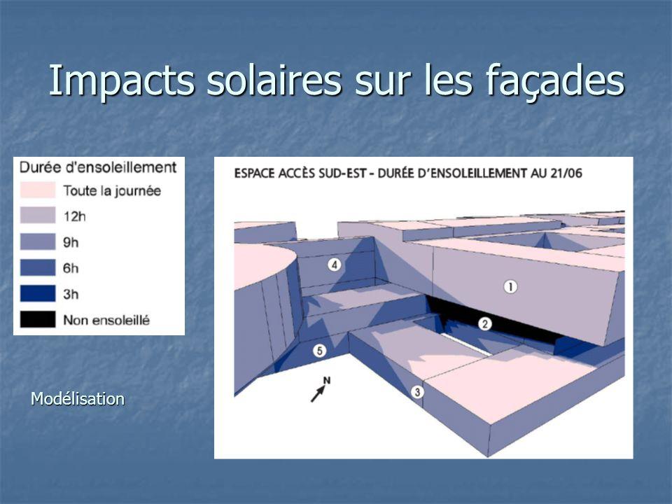 Impacts solaires sur les façades Modélisation