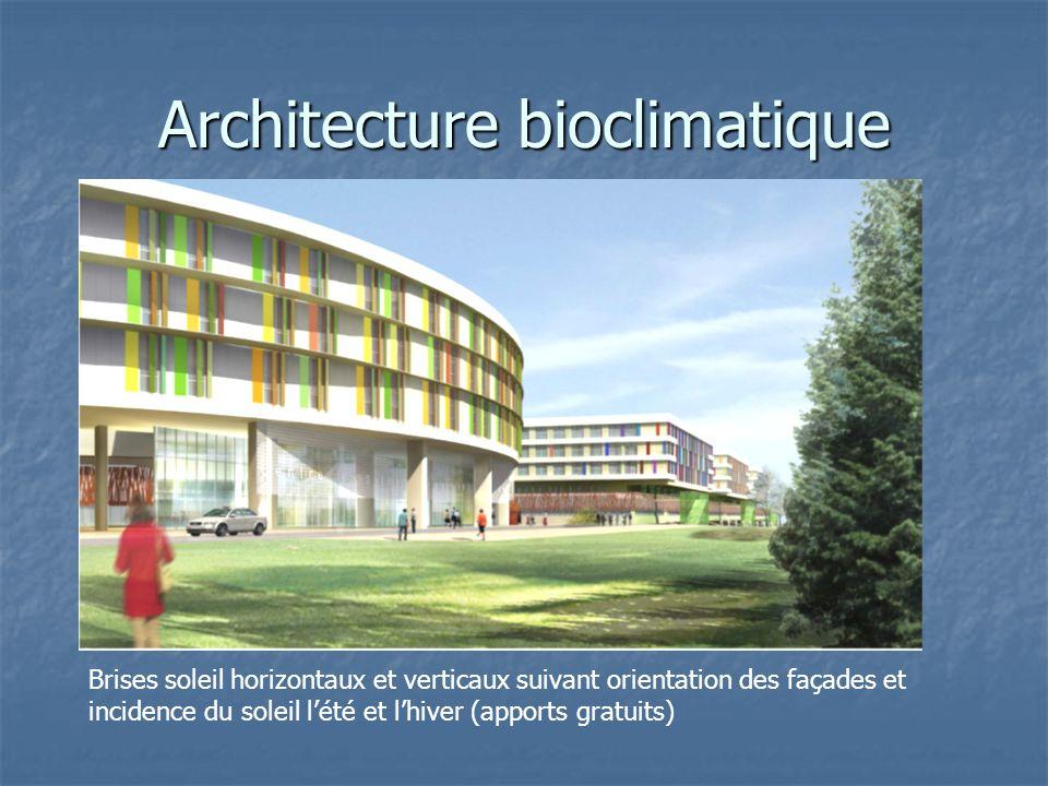 Architecture bioclimatique Brises soleil horizontaux et verticaux suivant orientation des façades et incidence du soleil l'été et l'hiver (apports gra