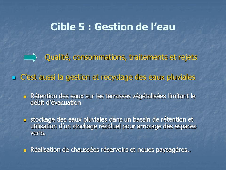 Cible 5 : Gestion de l'eau Qualité, consommations, traitements et rejets Qualité, consommations, traitements et rejets C'est aussi la gestion et recyc