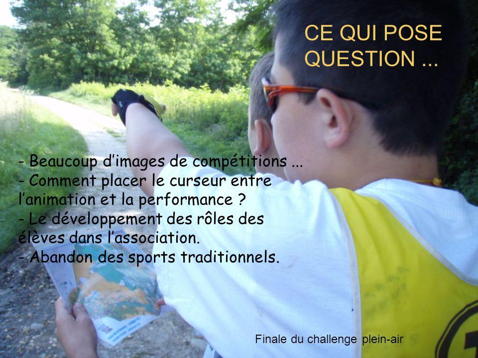 CE QUI POSE QUESTION... - Beaucoup d'images de compétitions... - Comment placer le curseur entre l'animation et la performance ? - Le développement de