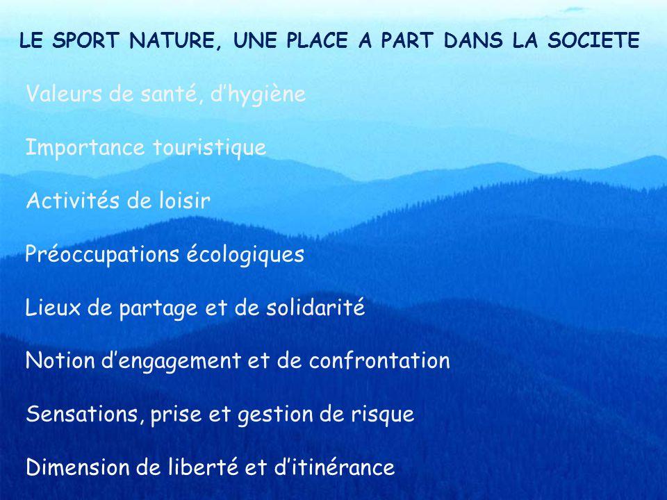 LE SPORT NATURE, UNE PLACE A PART DANS LA SOCIETE Valeurs de santé, d'hygiène Importance touristique Activités de loisir Préoccupations écologiques Li