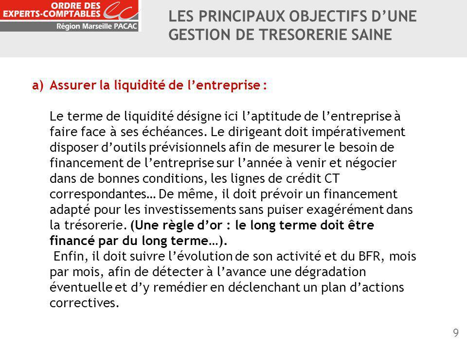 9 LES PRINCIPAUX OBJECTIFS D'UNE GESTION DE TRESORERIE SAINE a)Assurer la liquidité de l'entreprise : Le terme de liquidité désigne ici l'aptitude de
