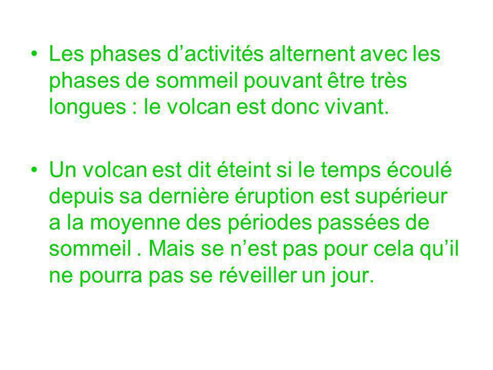 Les phases d'activités alternent avec les phases de sommeil pouvant être très longues : le volcan est donc vivant. Un volcan est dit éteint si le temp