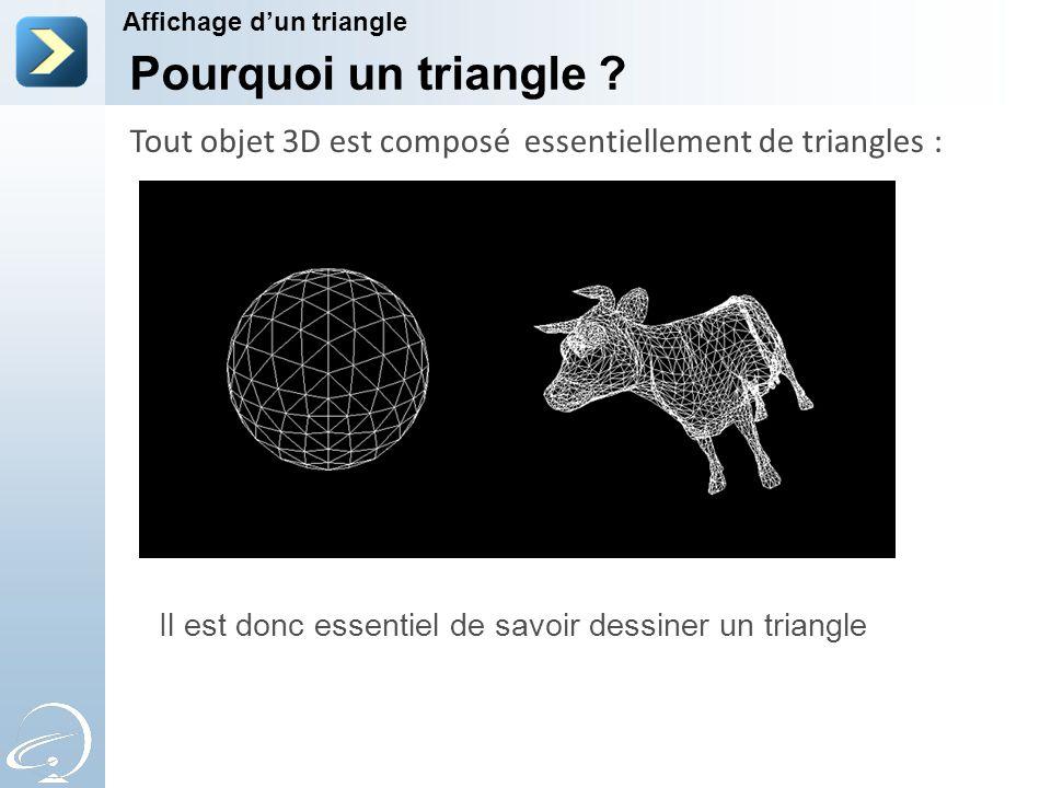 Tout objet 3D est composé essentiellement de triangles : Affichage d'un triangle Pourquoi un triangle .