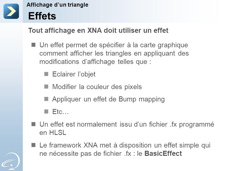 Un effet permet de spécifier à la carte graphique comment afficher les triangles en appliquant des modifications d'affichage telles que : Eclairer l'objet Modifier la couleur des pixels Appliquer un effet de Bump mapping Etc… Un effet est normalement issu d'un fichier.fx programmé en HLSL Le framework XNA met à disposition un effet simple qui ne nécessite pas de fichier.fx : le BasicEffect Tout affichage en XNA doit utiliser un effet Affichage d'un triangle Effets