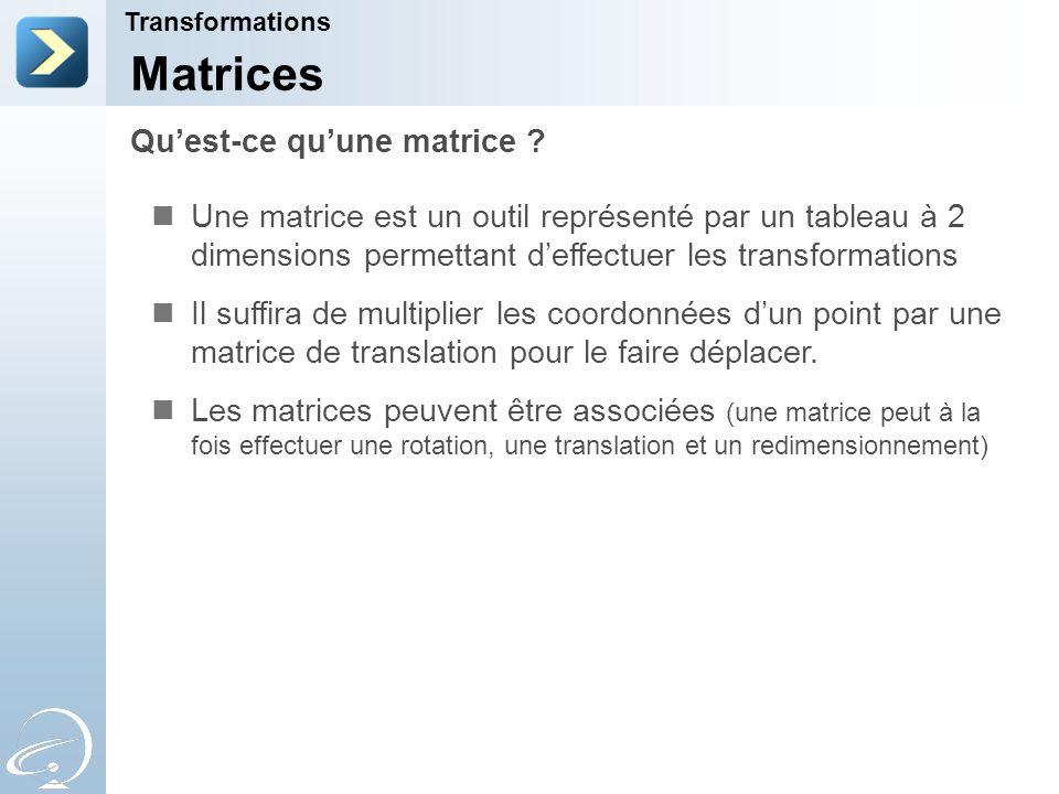 Qu'est-ce qu'une matrice .