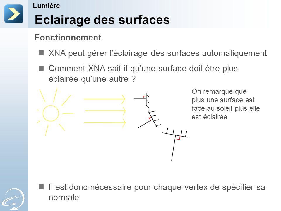 Fonctionnement Lumière Eclairage des surfaces XNA peut gérer l'éclairage des surfaces automatiquement Comment XNA sait-il qu'une surface doit être plus éclairée qu'une autre .