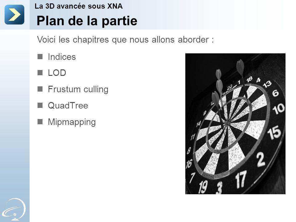 Plan de la partie Indices LOD Frustum culling QuadTree Mipmapping Voici les chapitres que nous allons aborder : La 3D avancée sous XNA