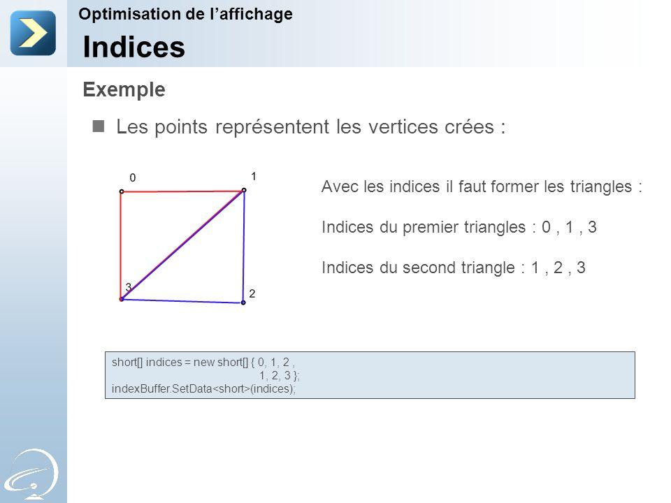 Les points représentent les vertices crées : Exemple Optimisation de l'affichage Indices Avec les indices il faut former les triangles : Indices du premier triangles : 0, 1, 3 Indices du second triangle : 1, 2, 3 short[] indices = new short[] { 0, 1, 2, 1, 2, 3 }; indexBuffer.SetData (indices);