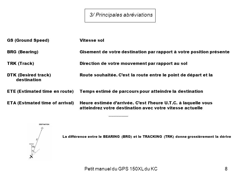 Petit manuel du GPS 150XL du KC8 GS (Ground Speed) Vitesse sol BRG (Bearing)Gisement de votre destination par rapport à votre position présente TRK (T