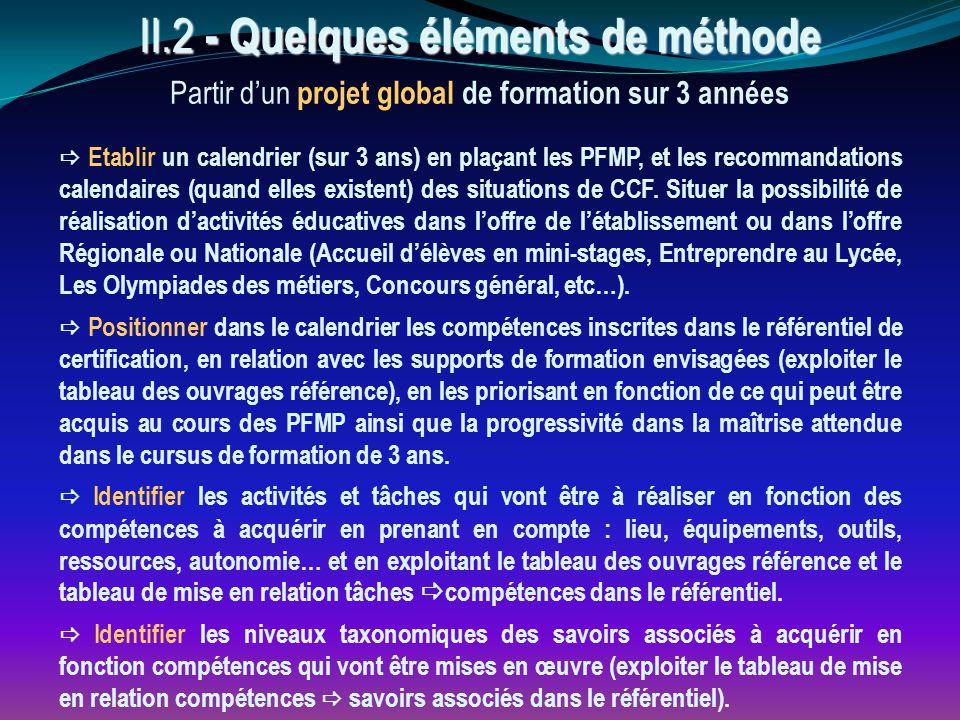 II.2 - Quelques éléments de méthode Partir d'un projet global de formation sur 3 années  Etablir un calendrier (sur 3 ans) en plaçant les PFMP, et les recommandations calendaires (quand elles existent) des situations de CCF.