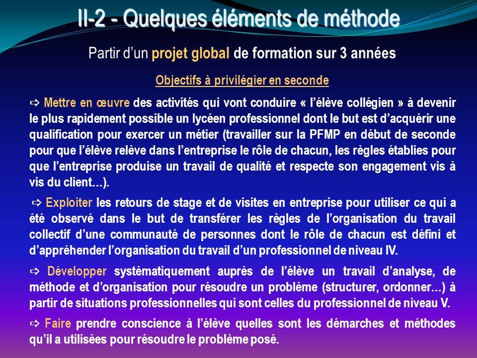 Le positionnement dynamique II-3 - Le positionnement cf.