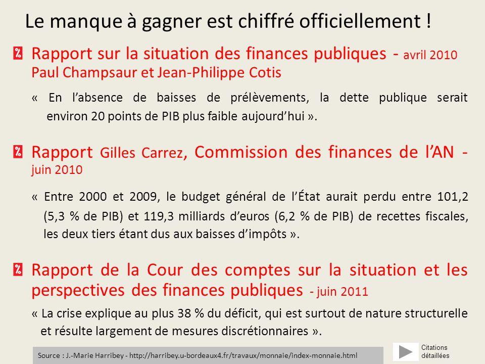 Rapport sur la situation des finances publiques - avril 2010 Paul Champsaur et Jean-Philippe Cotis « En l'absence de baisses de prélèvements, la dette publique serait environ 20 points de PIB plus faible aujourd'hui ».