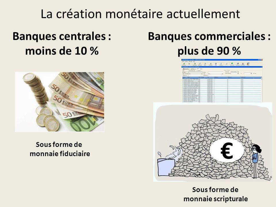 La création monétaire actuellement € Banques centrales : moins de 10 % Banques commerciales : plus de 90 % Sous forme de monnaie fiduciaire Sous forme de monnaie scripturale