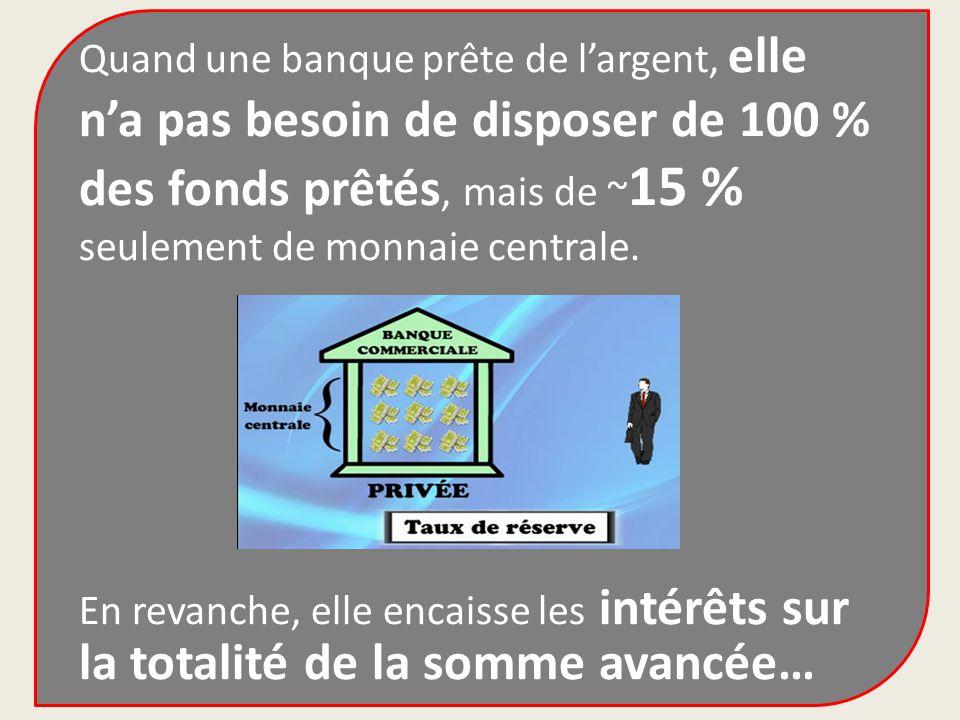 Quand une banque prête de l'argent, elle n'a pas besoin de disposer de 100 % des fonds prêtés, mais de ~ 15 % seulement de monnaie centrale.
