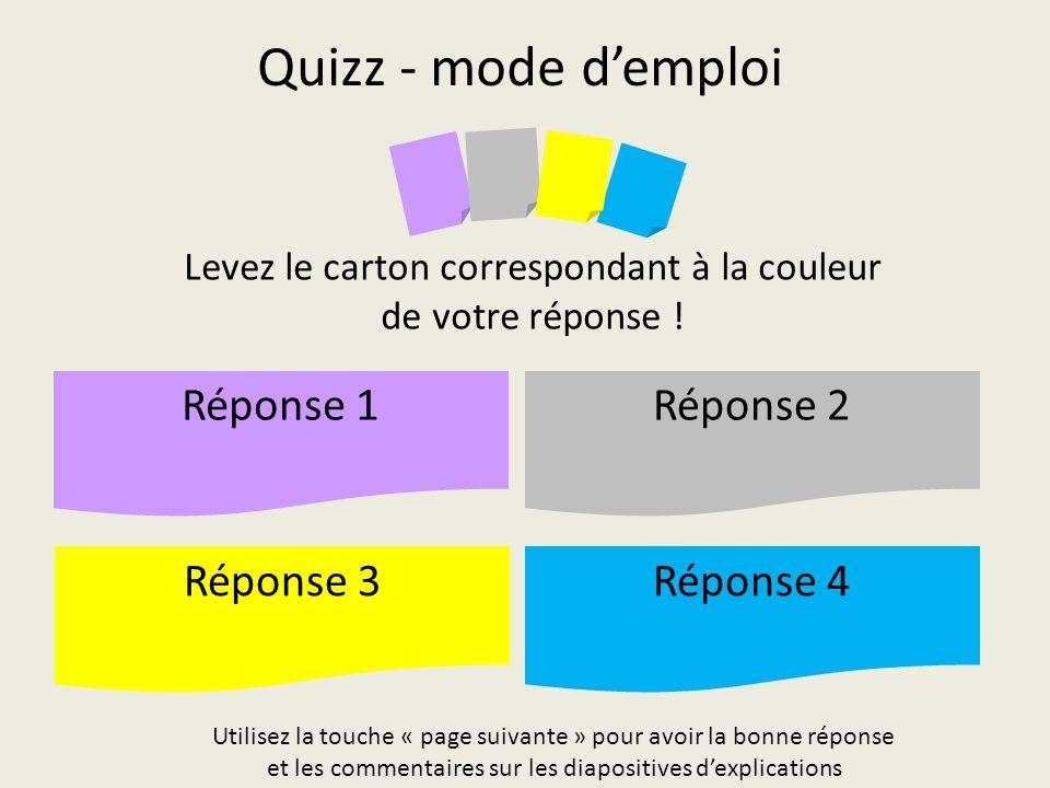 Quizz - mode d'emploi Réponse 1 Réponse 4Réponse 3 Réponse 2 Levez le carton correspondant à la couleur de votre réponse .