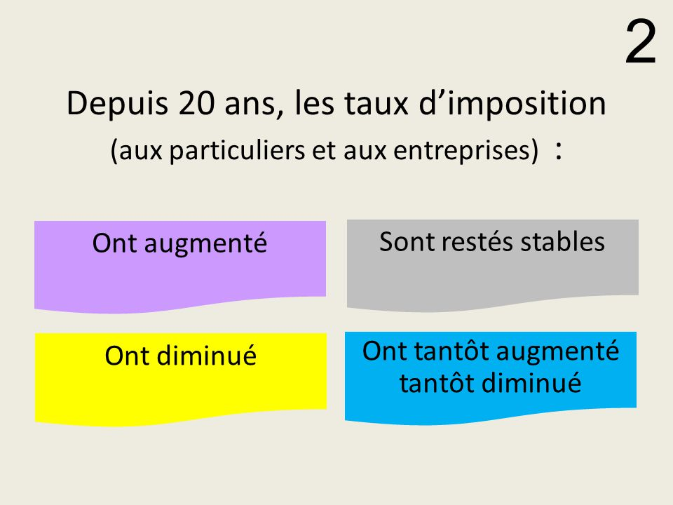 Auparavant, l État pouvait aussi emprunter auprès de la Banque de France et lui verser des intérêts.