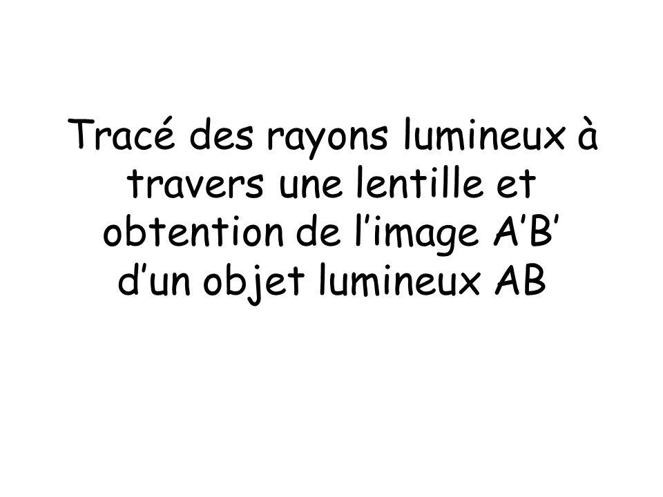 F F' A B O A' B' Image A'B' de l'objet AB donné par une lentille convergente L'image A'B' de l'objet AB est réelle car: - il est n'est pas nécessaire de prolonger les rayons émergents de la lentille pour la construire - on peut la projeter sur un écran placé en A'