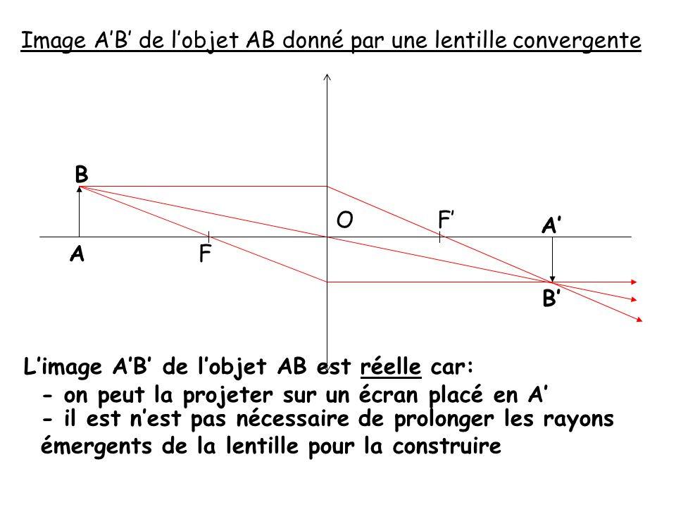 F F' A B O A' B' Image A'B' de l'objet AB donné par une lentille convergente L'image A'B' de l'objet AB est virtuelle car: - il est nécessaire de prolonger les rayons émergents de la lentille pour la construire (en bleu pointillé) - on ne peut pas la projeter sur un écran Cette image est dans le même sens que l'objet et grossie c'est le cas de la loupe.