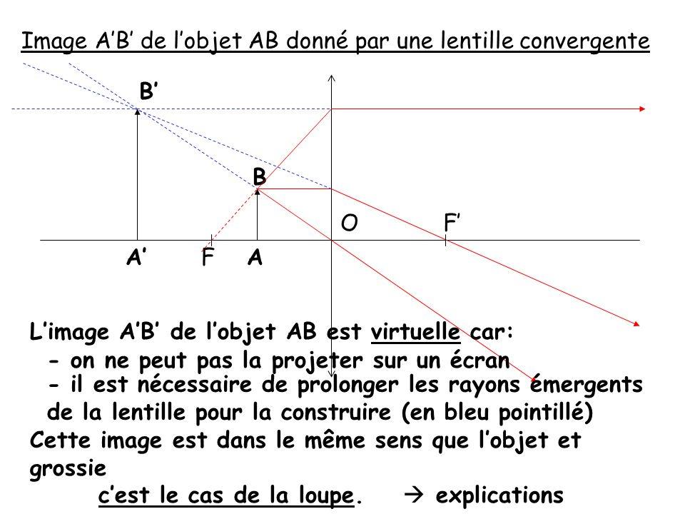 F'F A B O A' B' Image A'B' de l'objet AB donné par une lentille divergente L'image A'B' de l'objet AB est virtuelle car: - il est nécessaire de prolonger les rayons émergents de la lentille pour la construire (en bleu pointillé) - on ne peut pas la projeter sur un écran