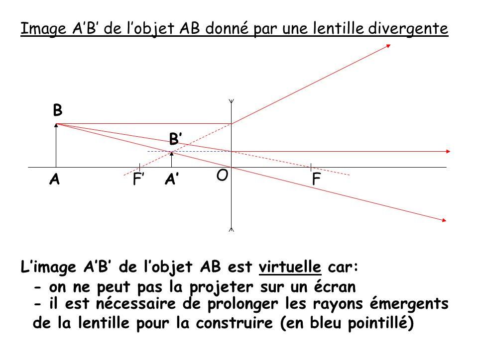 F' F A B O A' B' Image A'B' de l'objet AB donné par une lentille divergente L'image A'B' de l'objet AB est virtuelle car: - il est nécessaire de prolonger les rayons émergents de la lentille pour la construire (en bleu pointillé) - on ne peut pas la projeter sur un écran