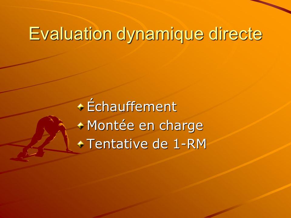 Evaluation dynamique directe Échauffement Montée en charge Tentative de 1-RM