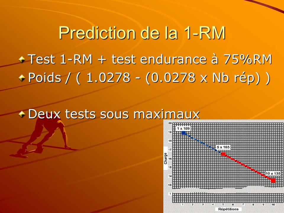 Prediction de la 1-RM Test 1-RM + test endurance à 75%RM Poids / ( 1.0278 - (0.0278 x Nb rép) ) Deux tests sous maximaux