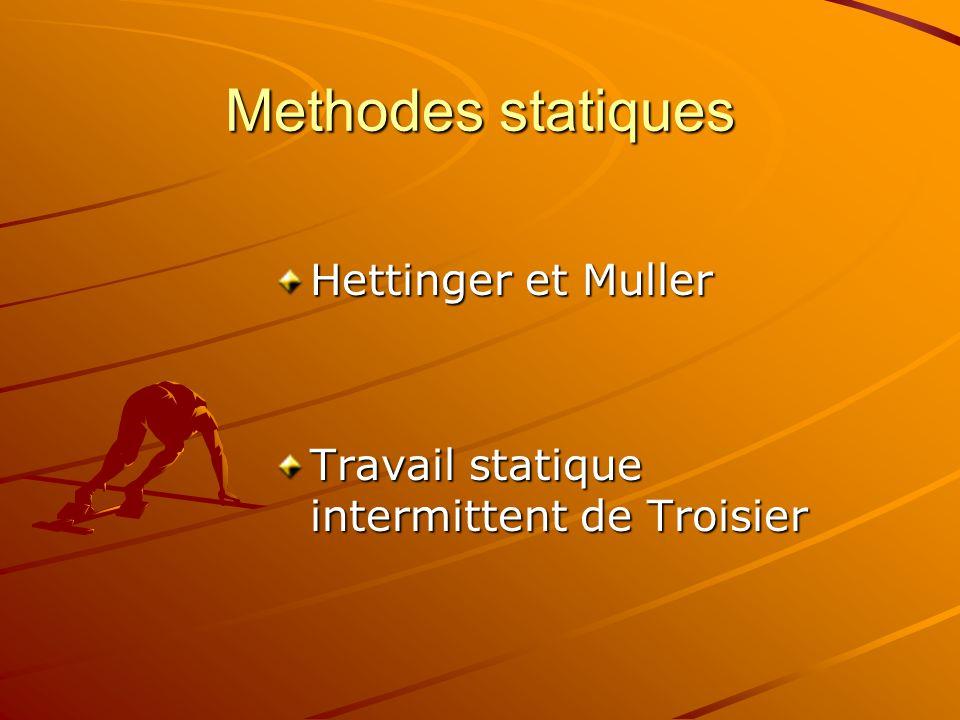 Methodes statiques Hettinger et Muller Travail statique intermittent de Troisier