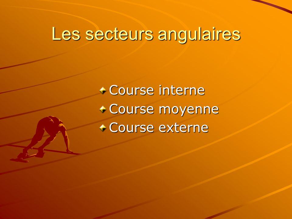 Les secteurs angulaires Course interne Course moyenne Course externe