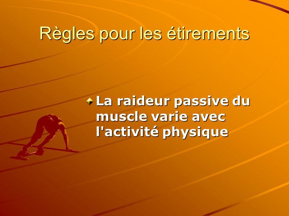 Règles pour les étirements La raideur passive du muscle varie avec l'activité physique