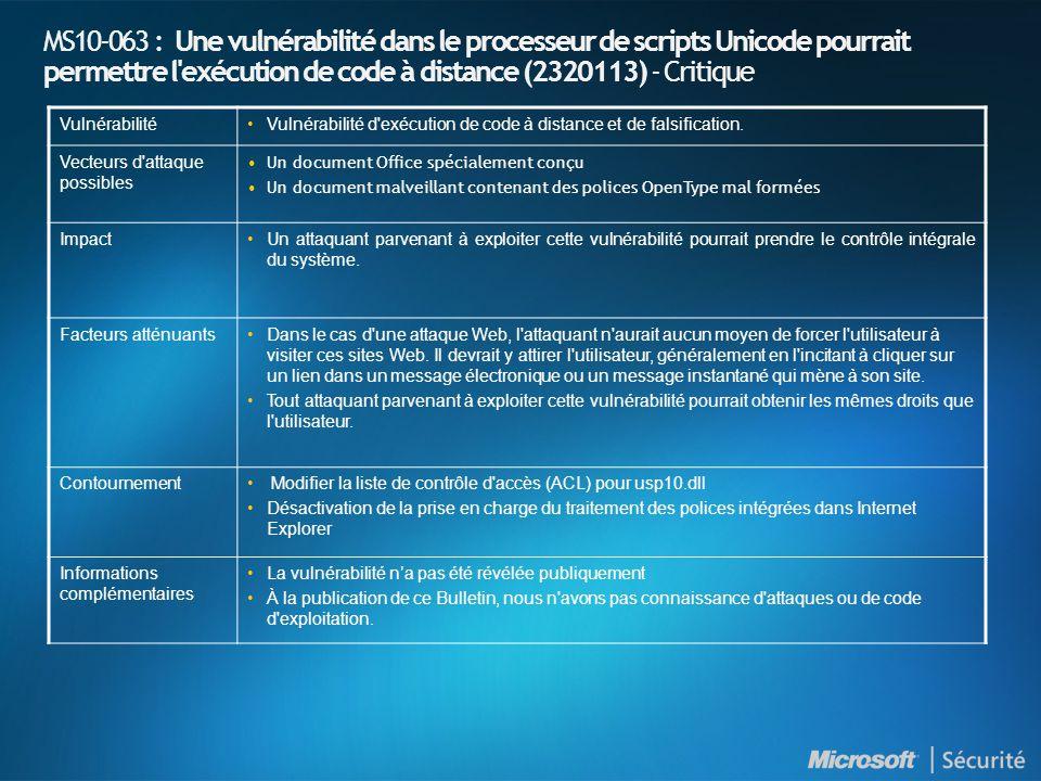 MS10-064 : Introduction et indices de gravité NuméroTitre Indice de gravité maximal Produits affectés MS10-064 Une vulnérabilité dans Microsoft Outlook pourrait permettre l exécution de code à distance (2315011) Critique Outlook 2002 SP3 Outlook 2003 SP3 Outlook 2007 SP2