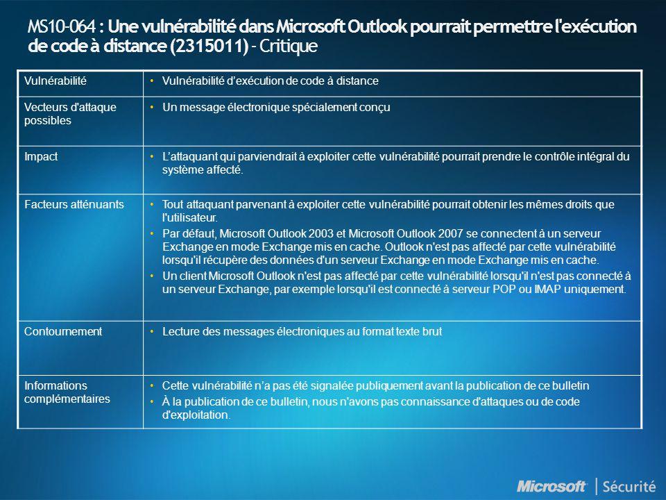 MS10-065 : Introduction et indices de gravité NuméroTitre Indice de gravité maximal Produits affectés MS10-065 Des vulnérabilités dans Microsoft Internet Information Services (IIS) pourraient permettre l exécution de code à distance (2267960) Important IIS 5.1, IIS 6.0, IIS 7.0 et IIS 7.5 Windows XP (Toutes les versions supportées) Windows Server 2003 (Toutes les versions supportées) Windows Vista (Toutes les versions supportées) Windows Server 2008 (Toutes les versions supportées) Windows 7 (Toutes les versions supportées) Windows Server 2008 R2 (Toutes les versions supportées)