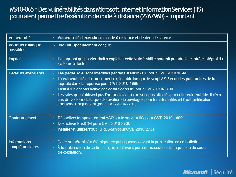 MS10-066 : Introduction et indices de gravité NuméroTitre Indice de gravité maximal Produits affectés MS10-066 Une vulnérabilité liée à l appel de procédure distante pourrait permettre l exécution de code à distance (982802) Important Windows XP (Toutes les versions supportées) Windows Server 2003 (Toutes les versions supportées)