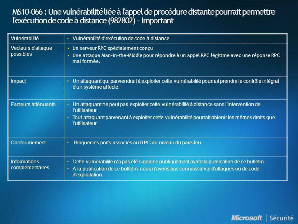 MS10-067 : Introduction et indices de gravité NuméroTitre Indice de gravité maximal Produits affectés MS10-067 Une vulnérabilité dans les convertisseurs de texte de WordPad pourrait permettre l exécution de code à distance (2259922) Important Windows XP (Toutes les versions supportées) Windows Server 2003 (Toutes les versions supportées)